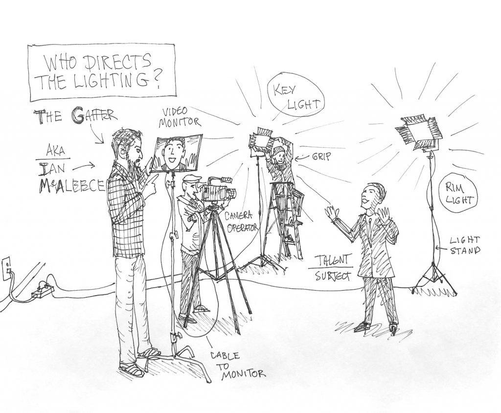 Who Directs the Lighting?